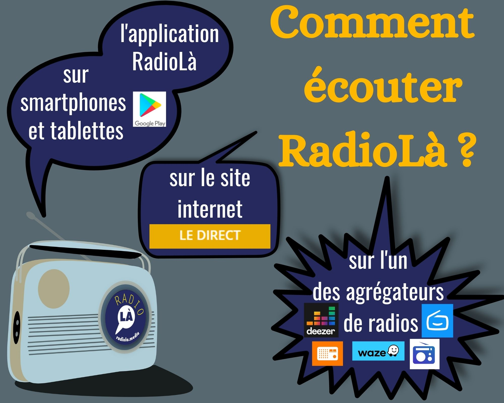 Comment écouter RadioLà