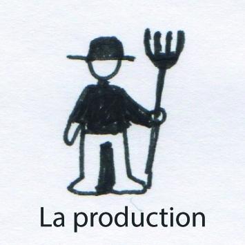 Radioparleur #3 La production