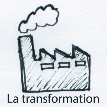 Radioparleur #6 la transformation